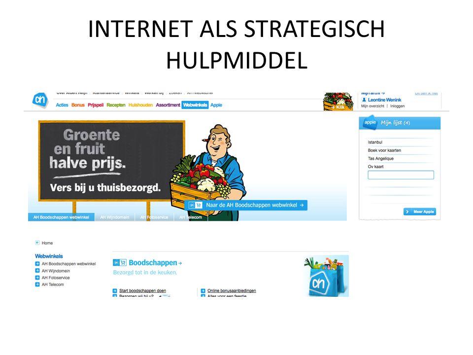 INTERNET ALS STRATEGISCH HULPMIDDEL