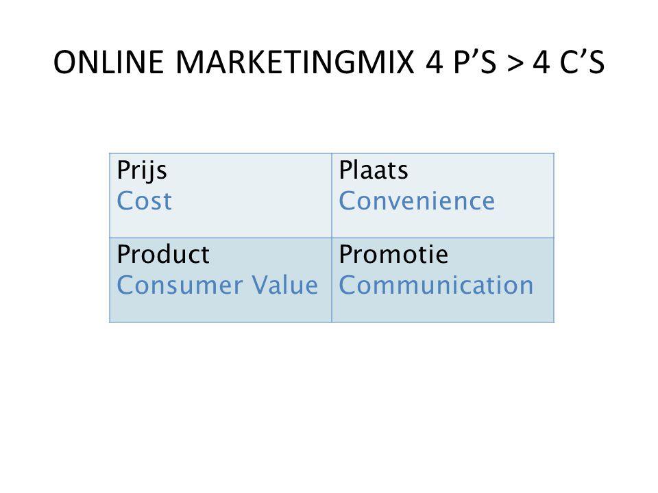 ONLINE MARKETINGMIX 4 P'S > 4 C'S