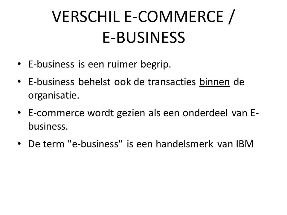 VERSCHIL E-COMMERCE / E-BUSINESS