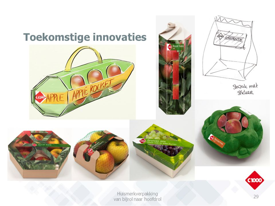 Toekomstige innovaties