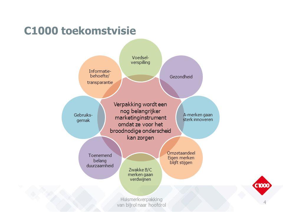 C1000 toekomstvisie Verpakking wordt een nog belangrijker marketinginstrument omdat ze voor het broodnodige onderscheid kan zorgen.