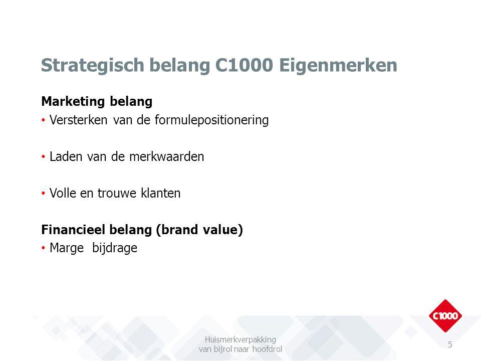 Strategisch belang C1000 Eigenmerken