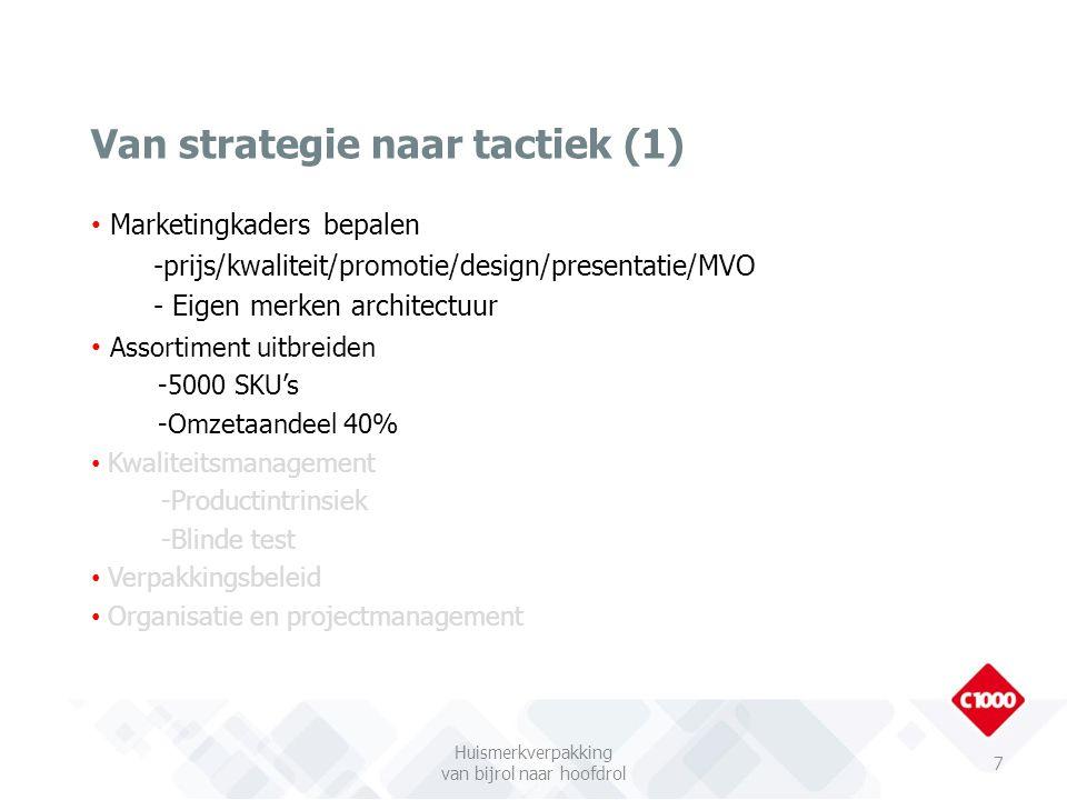 Van strategie naar tactiek (1)