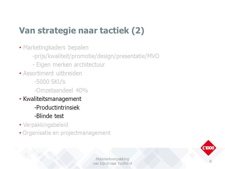 Van strategie naar tactiek (2)