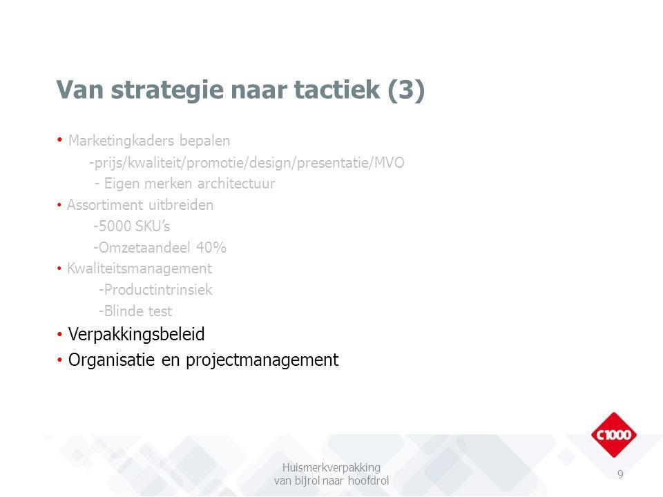 Van strategie naar tactiek (3)