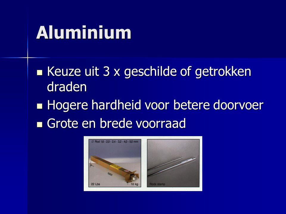 Aluminium Keuze uit 3 x geschilde of getrokken draden
