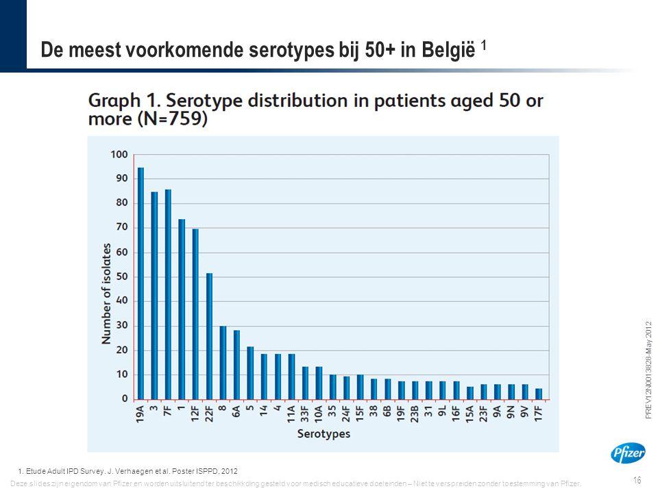 De meest voorkomende serotypes bij 50+ in België 1
