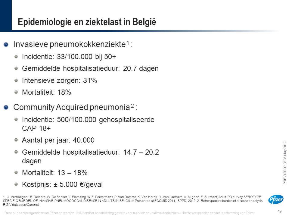 Epidemiologie en ziektelast in België