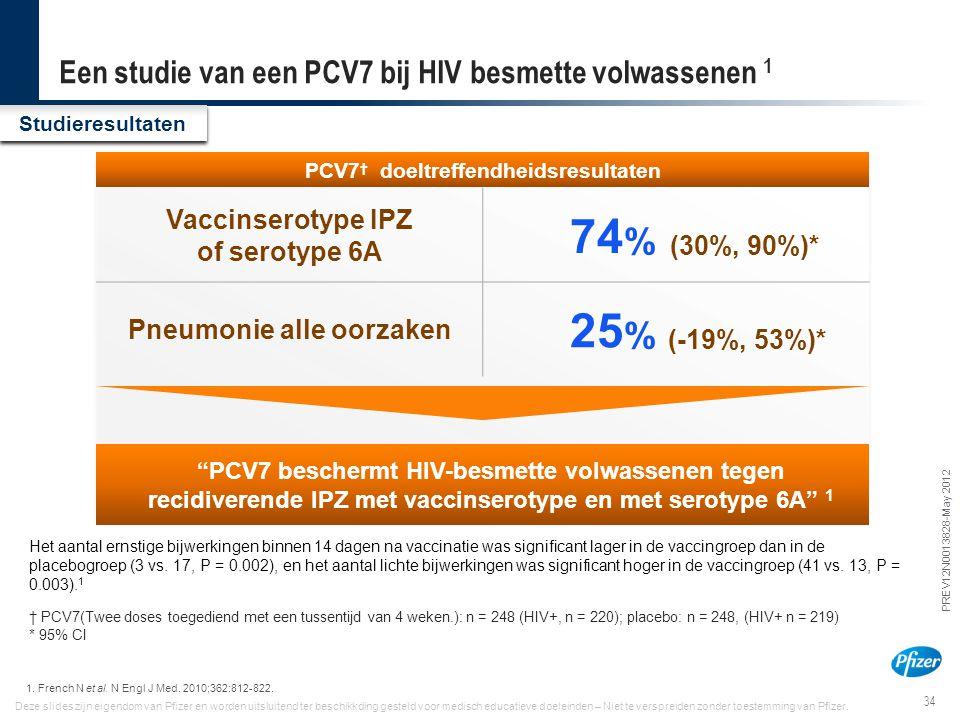 Een studie van een PCV7 bij HIV besmette volwassenen 1