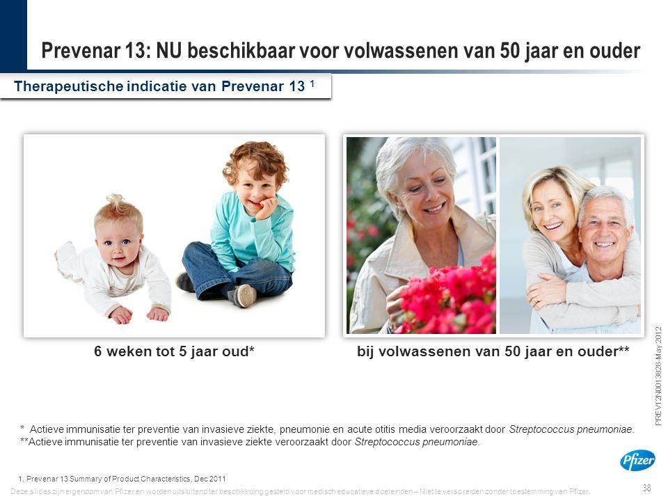 Prevenar 13: NU beschikbaar voor volwassenen van 50 jaar en ouder