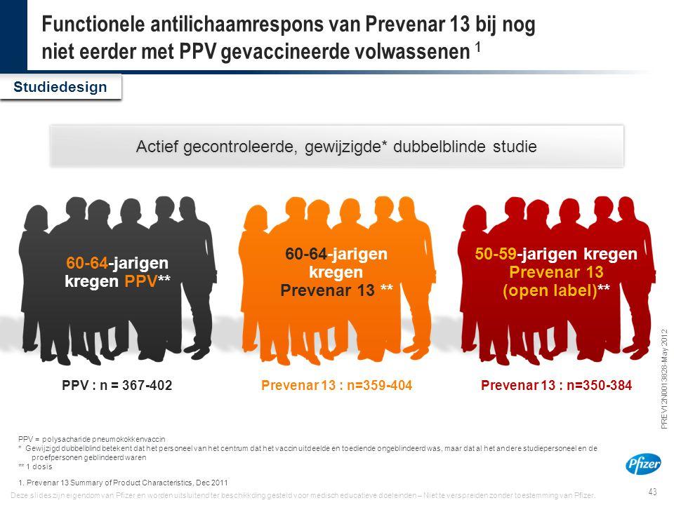 Functionele antilichaamrespons van Prevenar 13 bij nog niet eerder met PPV gevaccineerde volwassenen 1