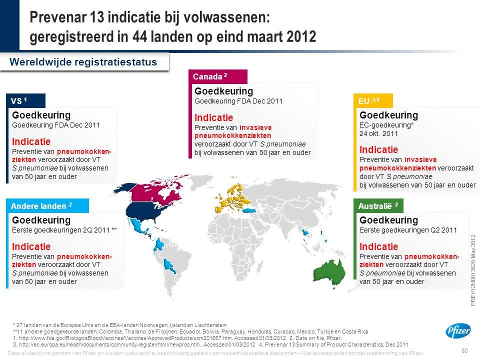 Prevenar 13 indicatie bij volwassenen: geregistreerd in 44 landen op eind maart 2012