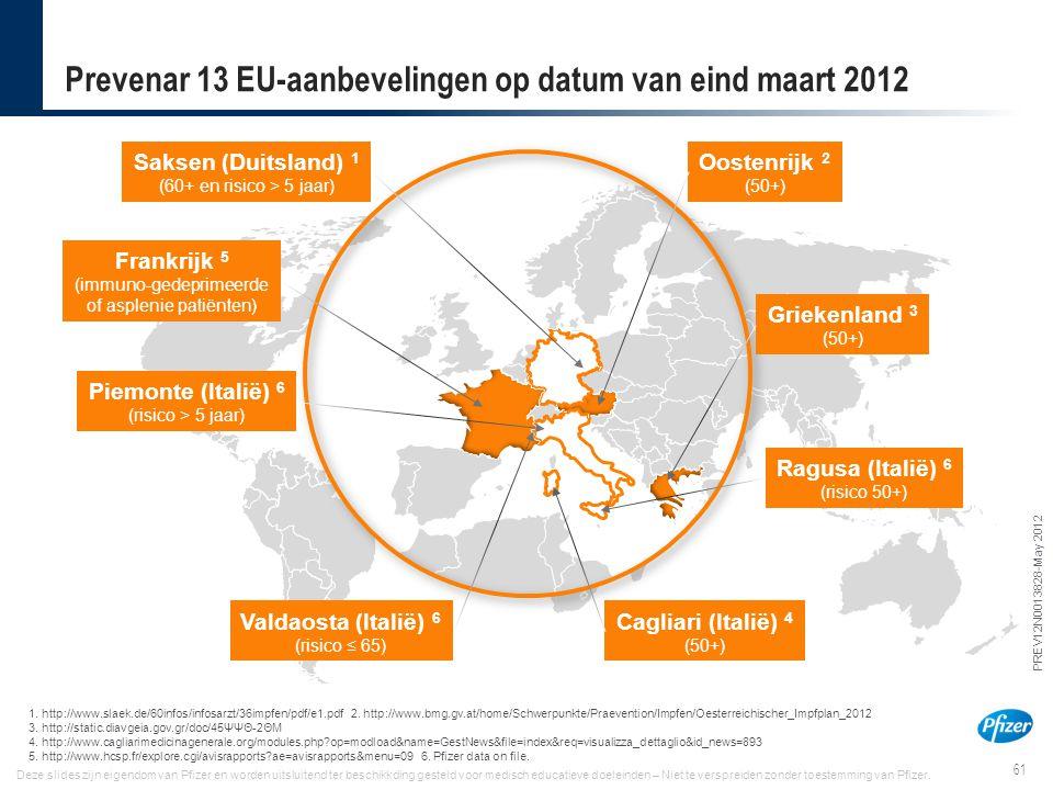 Prevenar 13 EU-aanbevelingen op datum van eind maart 2012