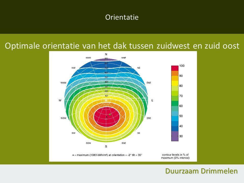 Optimale orientatie van het dak tussen zuidwest en zuid oost