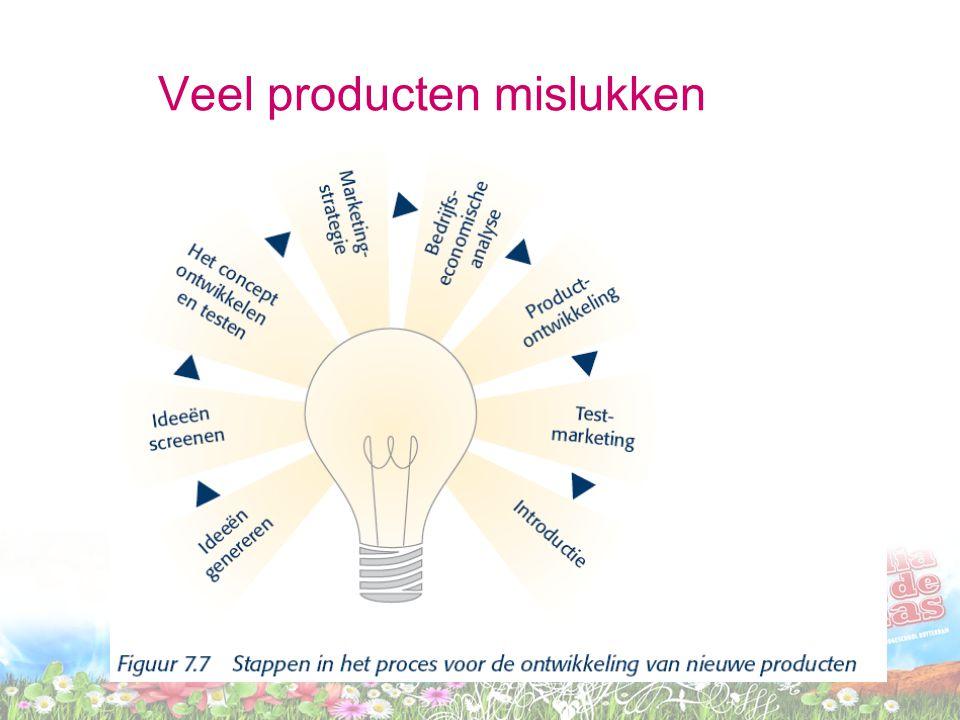 Veel producten mislukken