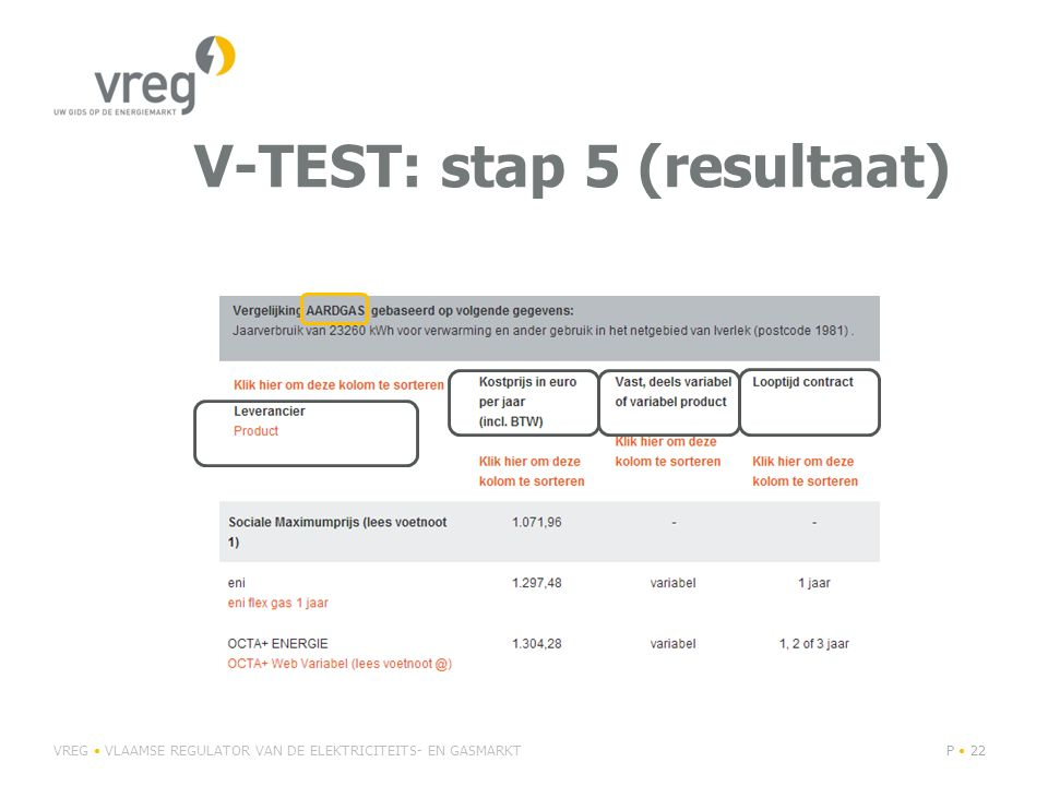 V-TEST: stap 5 (resultaat)