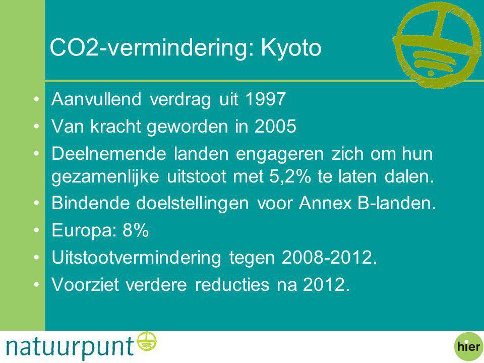 CO2-vermindering: Kyoto