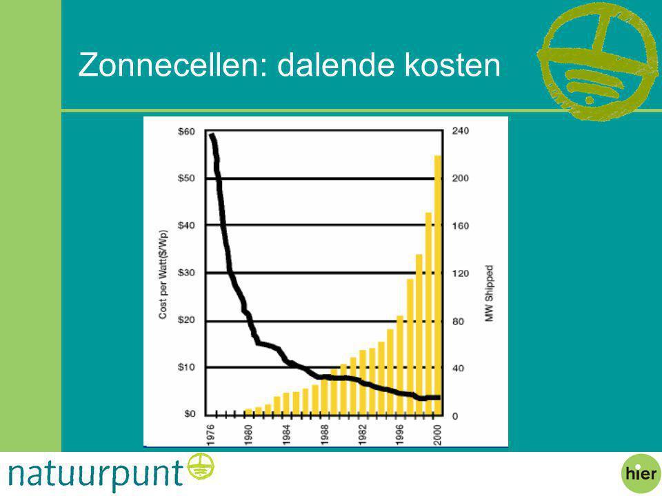 Zonnecellen: dalende kosten