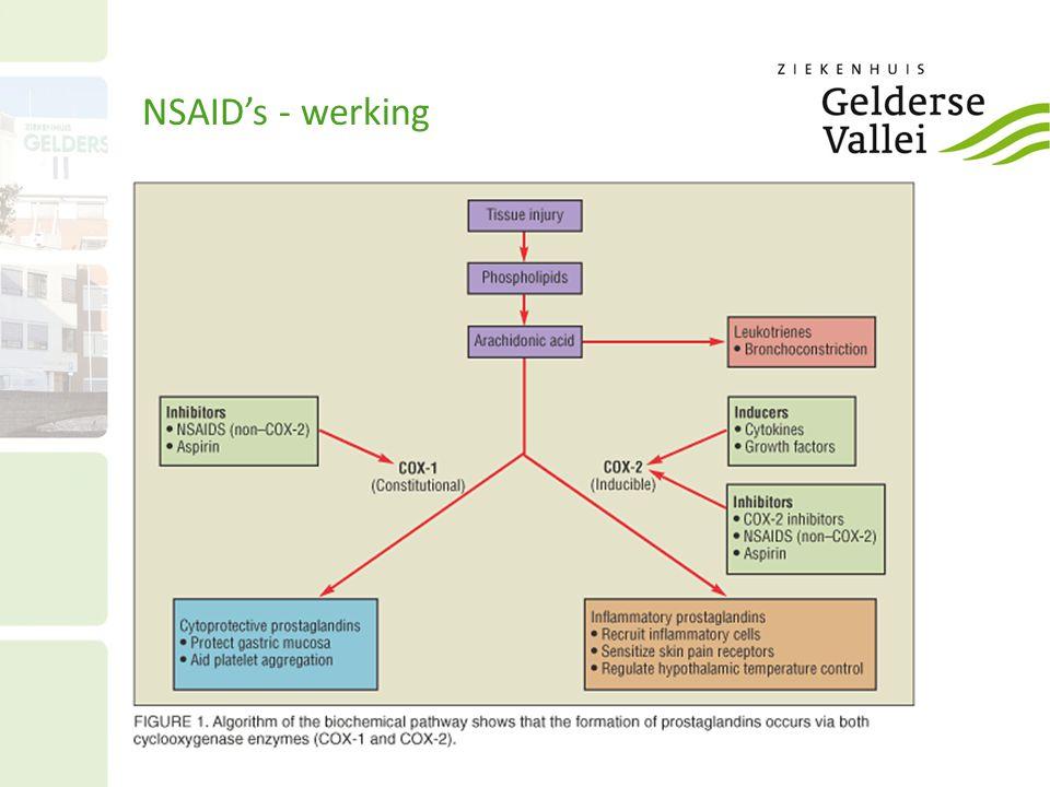 NSAID's - werking