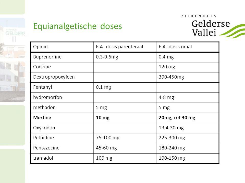 Equianalgetische doses
