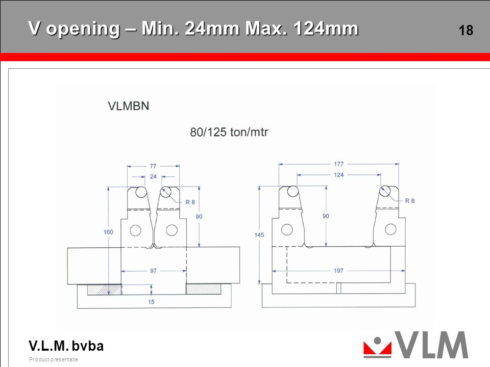 V opening – Min. 65mm Max. 180mm 150/200 ton/mtr
