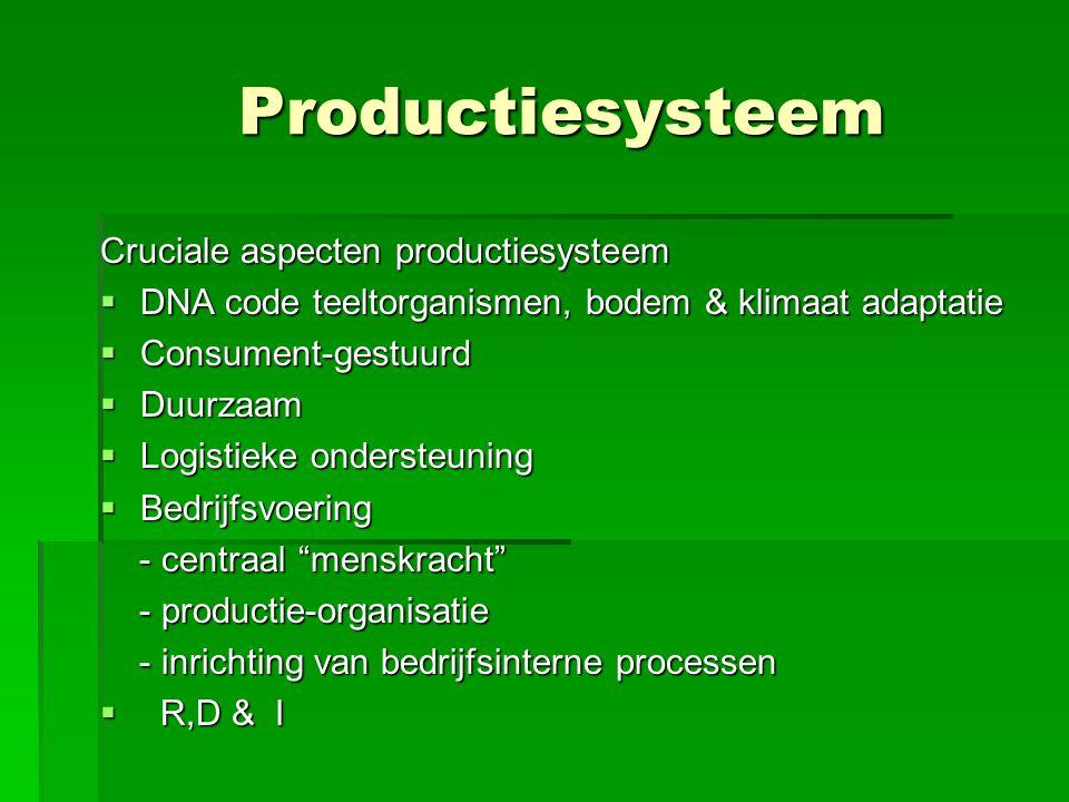 Productiesysteem Cruciale aspecten productiesysteem