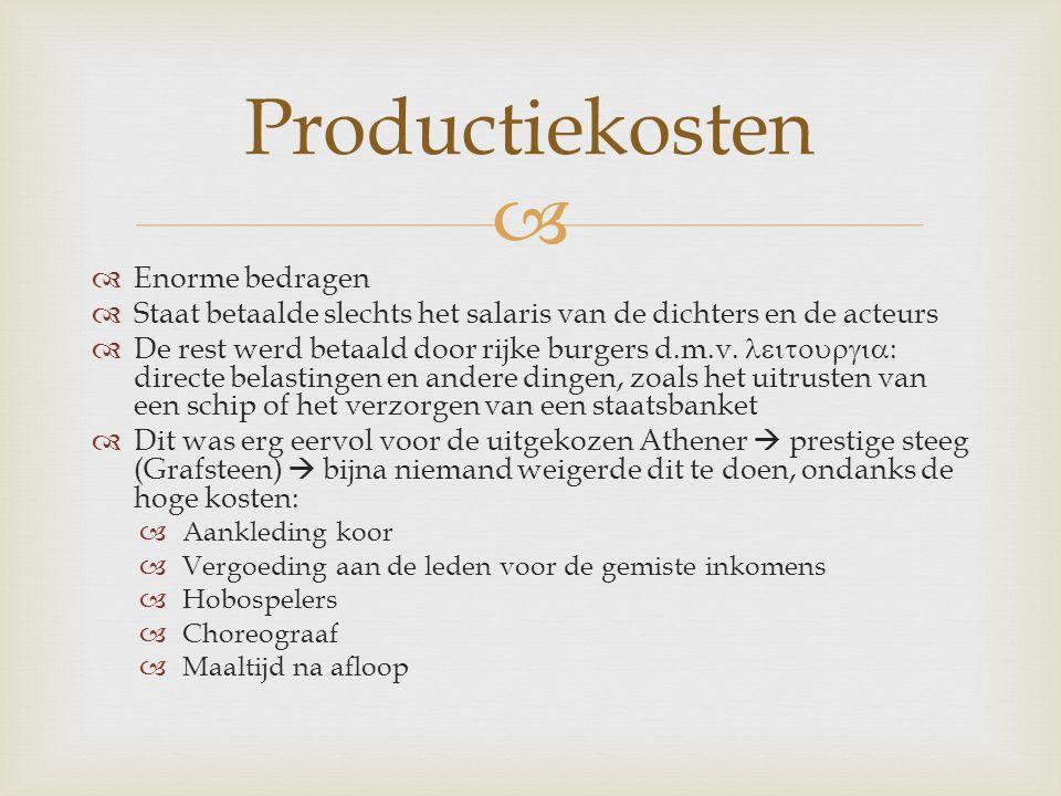 Productiekosten Enorme bedragen