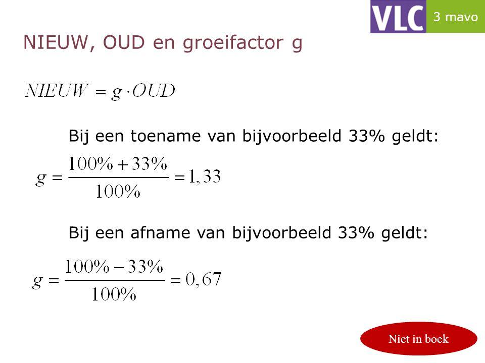 NIEUW, OUD en groeifactor g