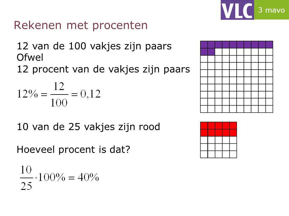 Rekenen met procenten 12 van de 100 vakjes zijn paars Ofwel