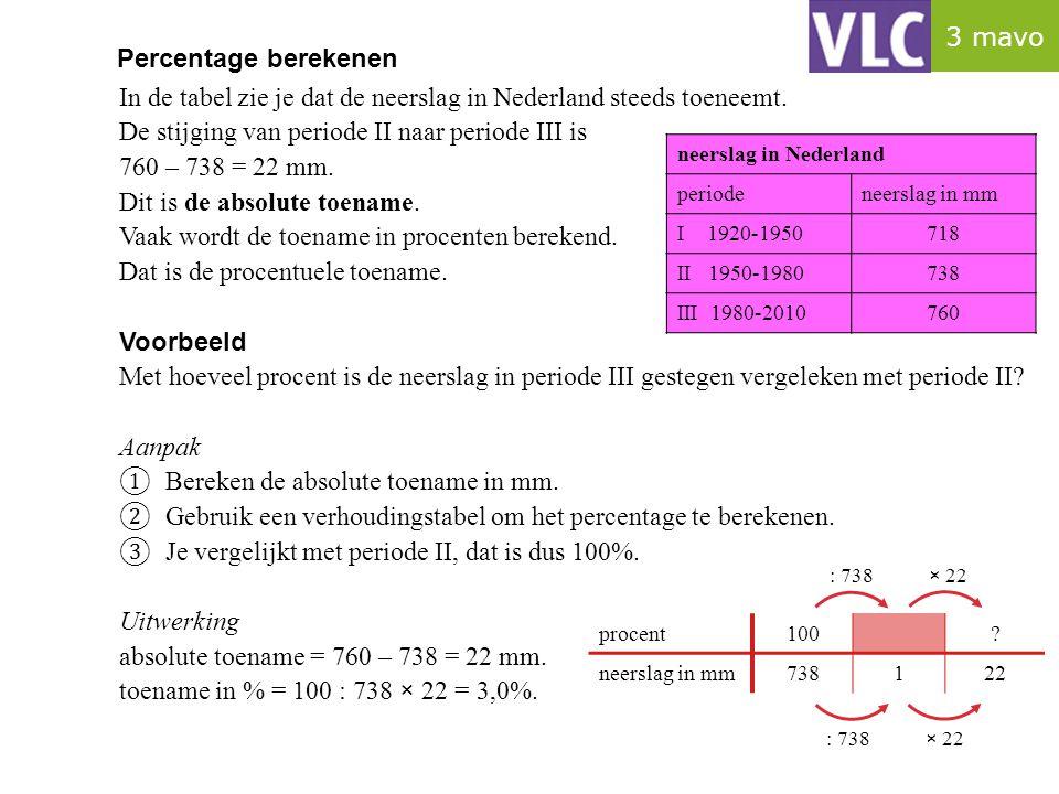 In de tabel zie je dat de neerslag in Nederland steeds toeneemt.