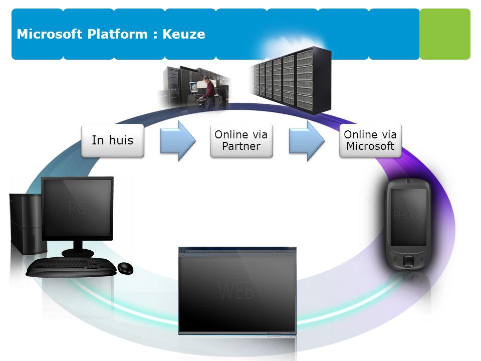 Microsoft Platform : Keuze