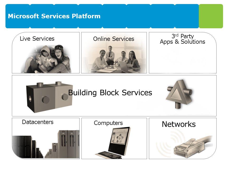 Microsoft Services Platform