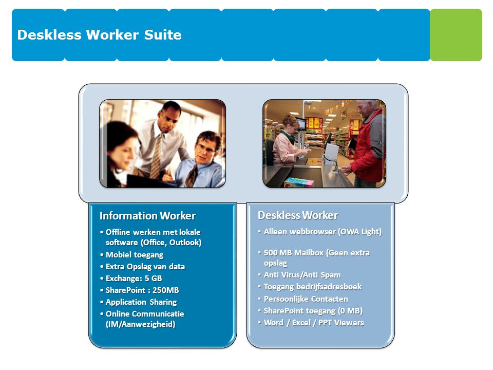 Deskless Worker Suite Information Worker