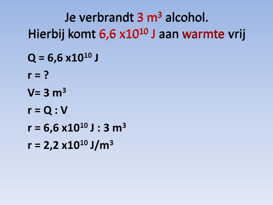 Je verbrandt 3 m3 alcohol. Hierbij komt 6,6 x1010 J aan warmte vrij