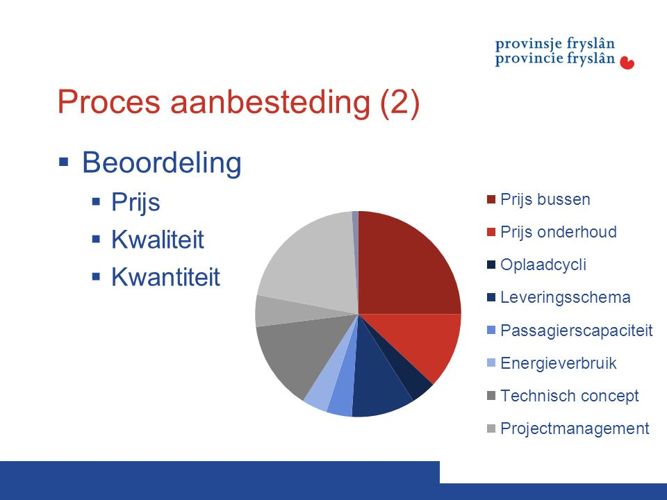 Proces aanbesteding (2)