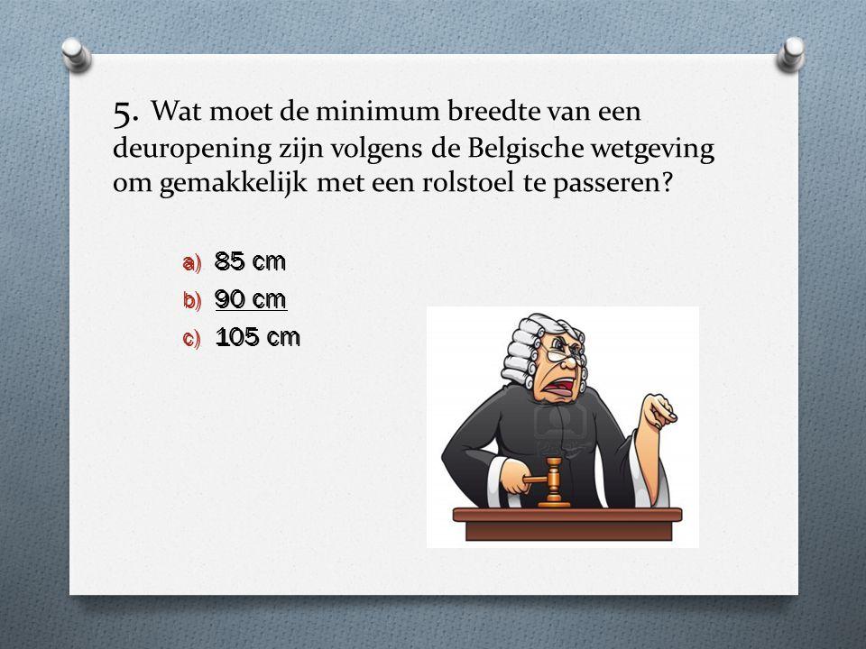 5. Wat moet de minimum breedte van een deuropening zijn volgens de Belgische wetgeving om gemakkelijk met een rolstoel te passeren