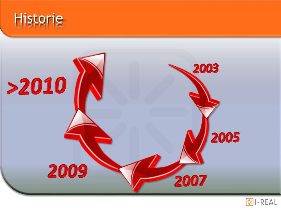Historie 2003 >2010 2005 2009 2007