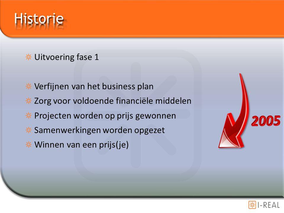 2005 Historie Uitvoering fase 1 Verfijnen van het business plan