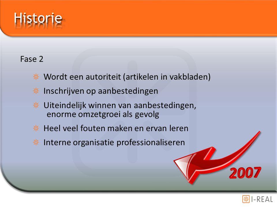 2007 Historie Fase 2 Wordt een autoriteit (artikelen in vakbladen)