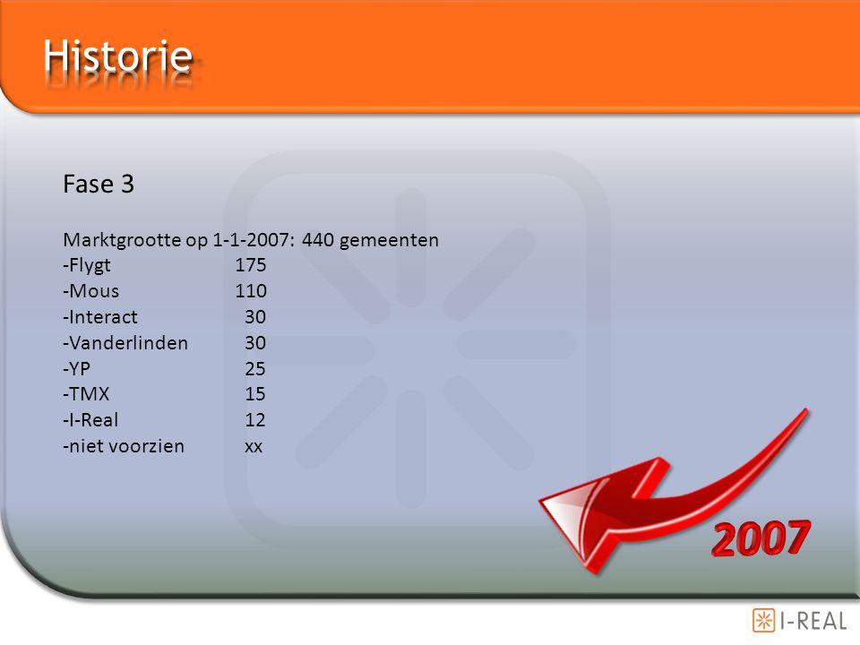 2007 Historie Fase 3 Marktgrootte op 1-1-2007: 440 gemeenten Flygt 175