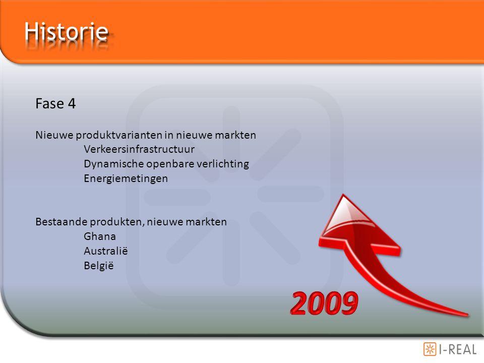 2009 Historie Fase 4 Nieuwe produktvarianten in nieuwe markten