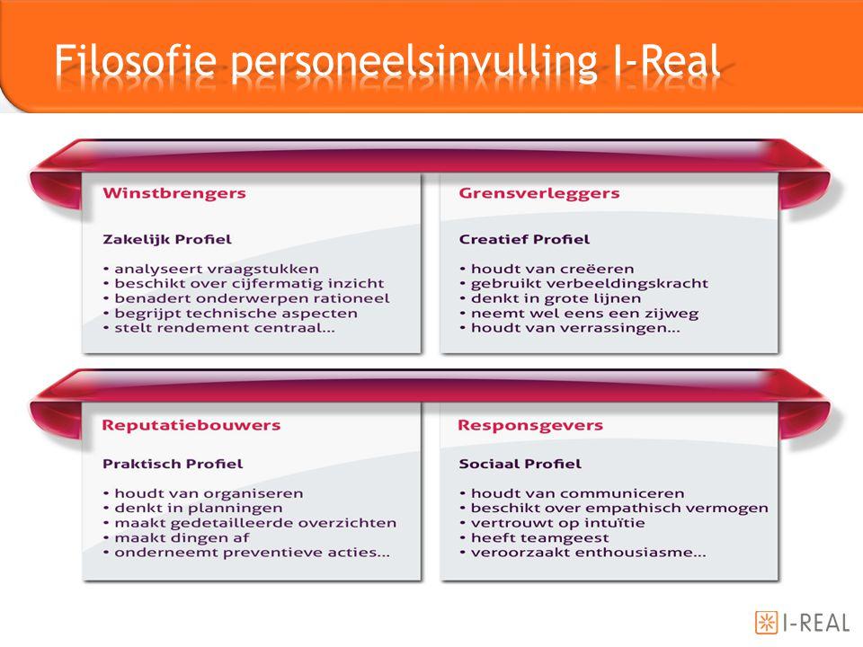 Filosofie personeelsinvulling I-Real