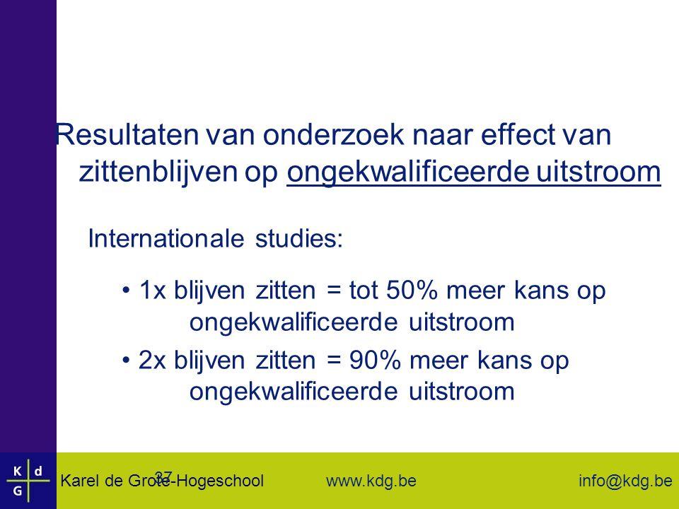 Resultaten van onderzoek naar effect van zittenblijven op ongekwalificeerde uitstroom