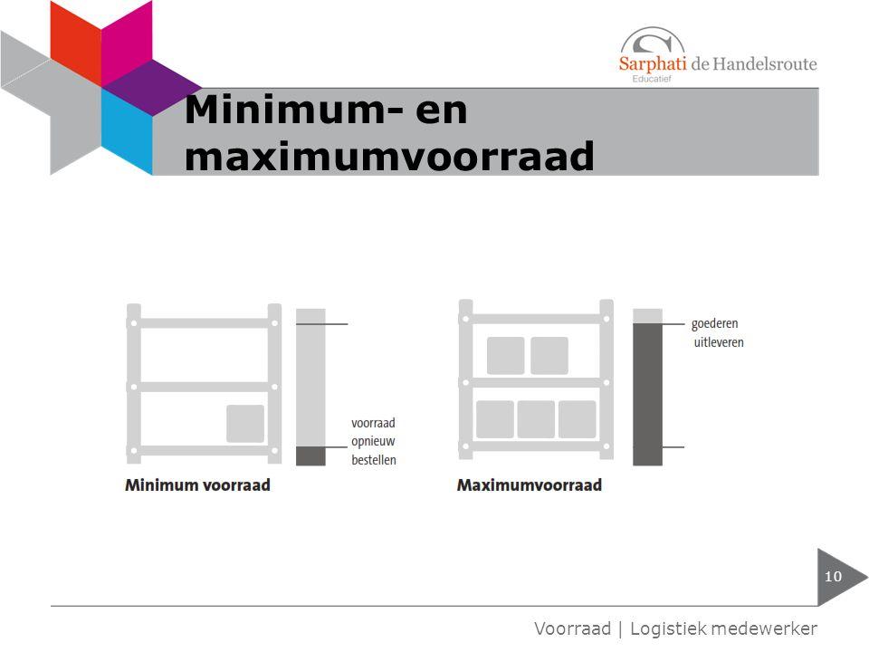 Minimum- en maximumvoorraad