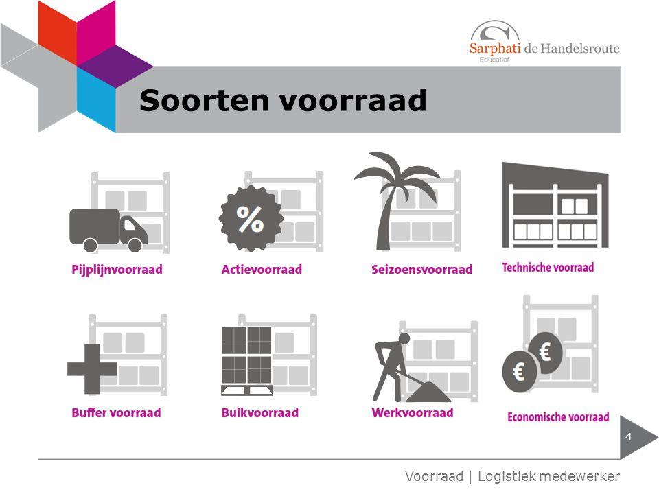 Soorten voorraad Voorraad | Logistiek medewerker