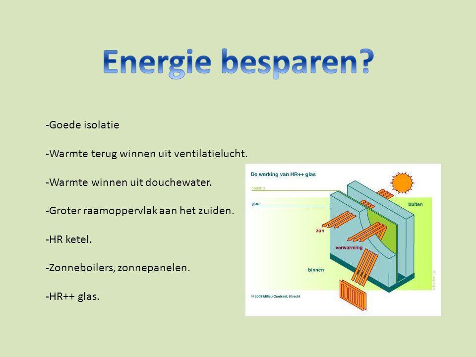 Energie besparen Goede isolatie
