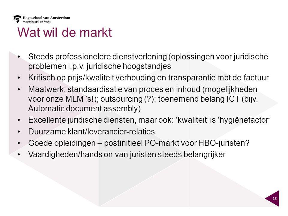 Wat wil de markt Steeds professionelere dienstverlening (oplossingen voor juridische problemen i.p.v. juridische hoogstandjes.