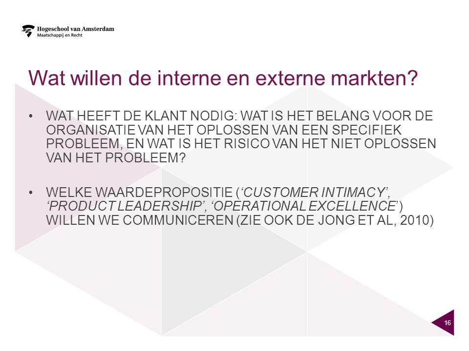 Wat willen de interne en externe markten