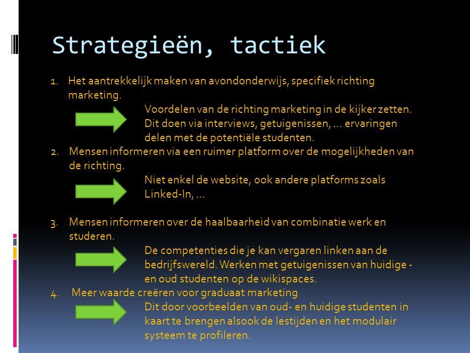 Strategieën, tactiek Het aantrekkelijk maken van avondonderwijs, specifiek richting marketing.