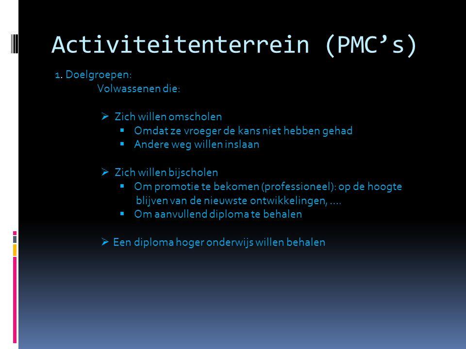 Activiteitenterrein (PMC's)